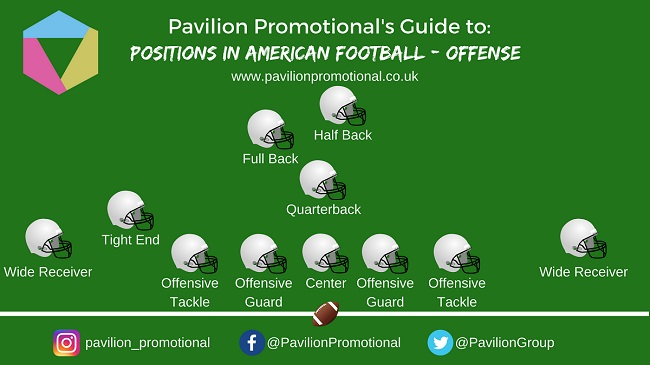 nfl-offense-positions