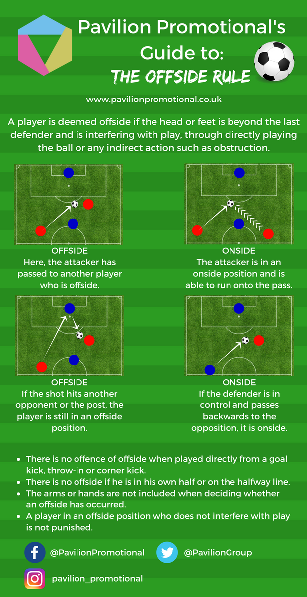 offside-rule-football